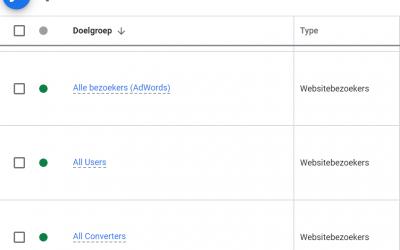 Dé Google Ads Specialisten voor Adverteren in Google